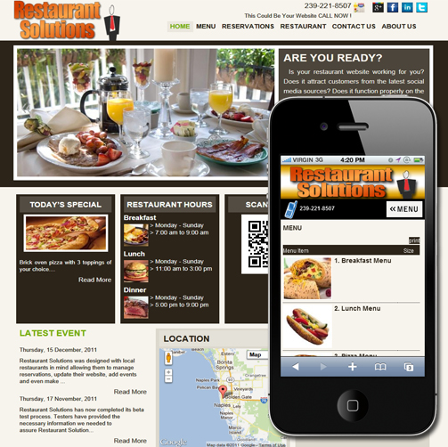 What Is Responsive Web Design All About?